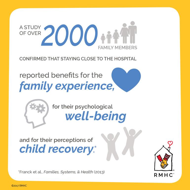 RMHC NE infographic 2000-families