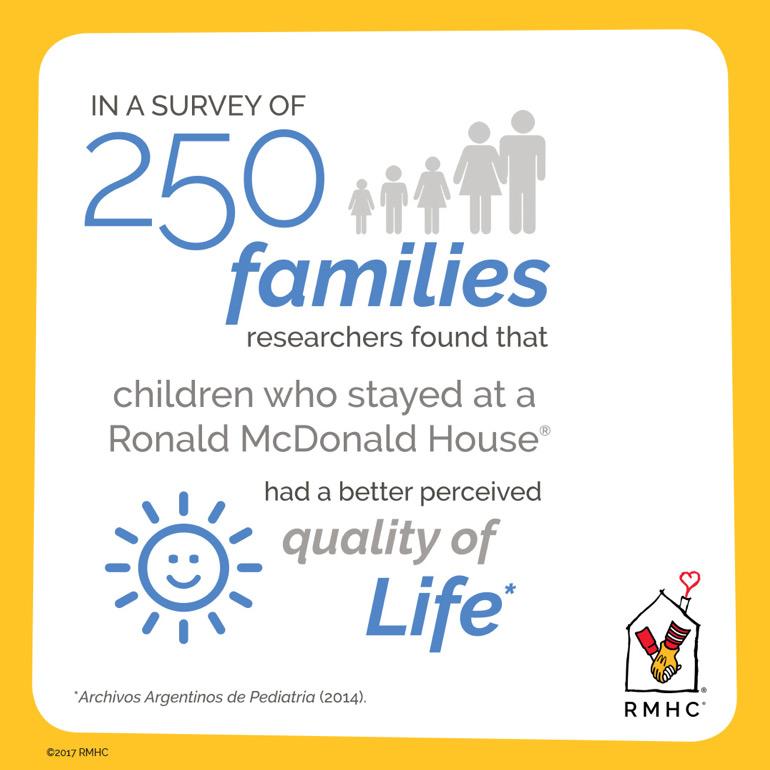 RMHC NE infographic 250-families