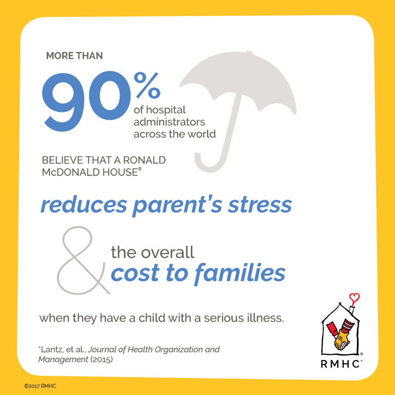 RMHC NE infographic 90-percent-less-stress