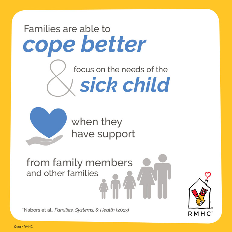 RMHC NE infographic coping-better